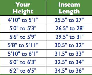 exercise equipment inseam length